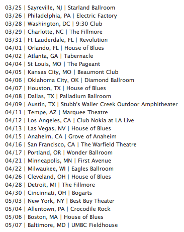 All time low dates